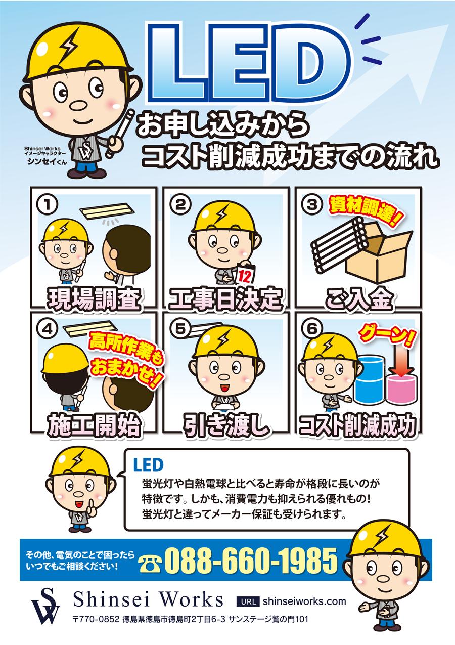 LED流れ